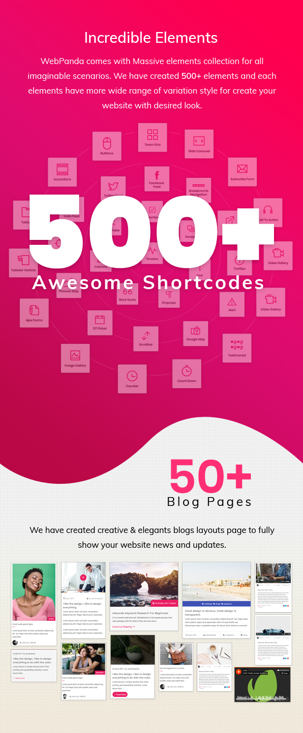 WebPanda comes 500+ Design elements collection for all imaginable scenarios. Blog, Masonr, Grid, Metro and Classified Blogs Layout